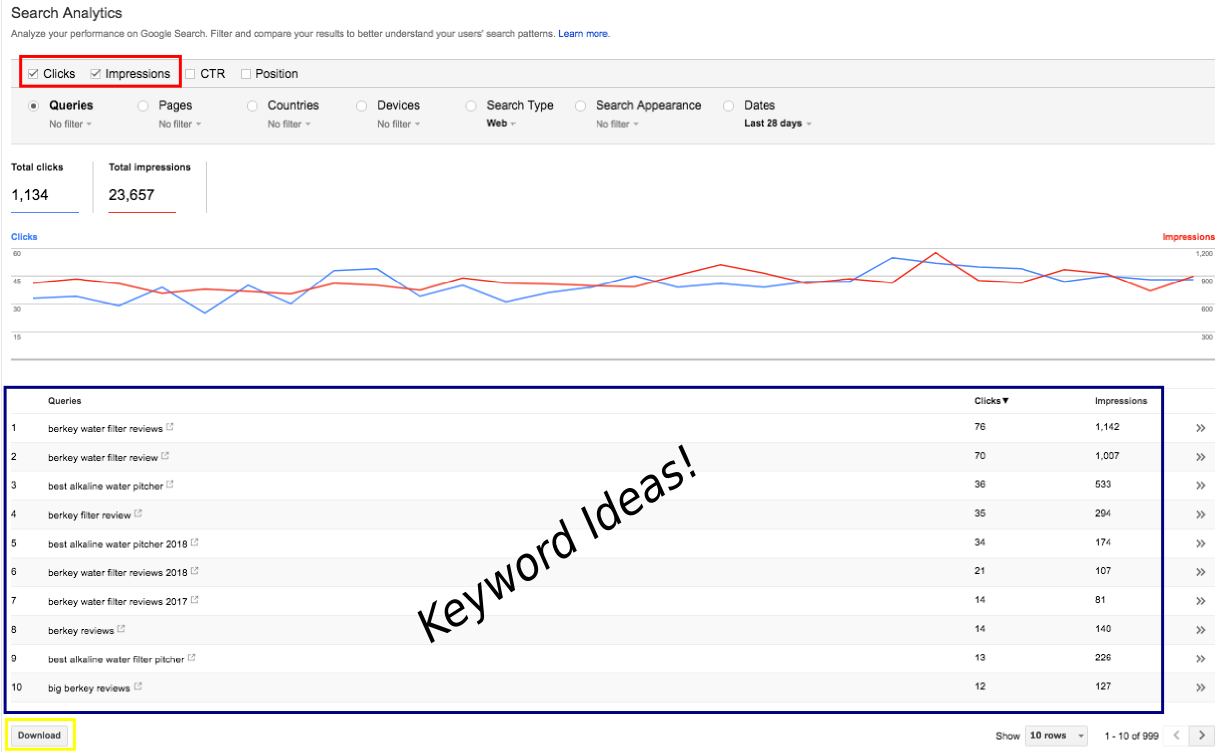 Find Keyword in Google Search Console