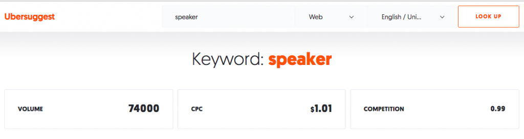 Ubersuggest for keyword Speaker